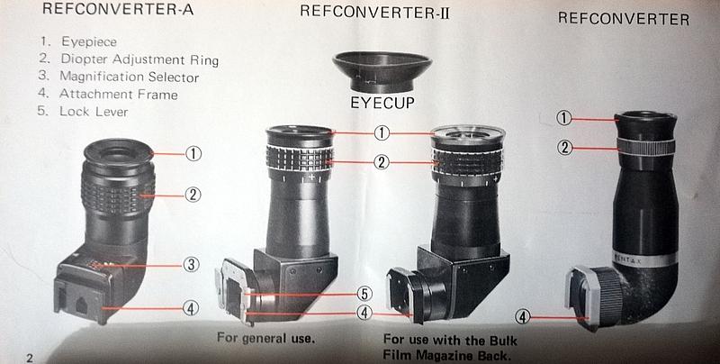 Viseur d'angle Refconverters
